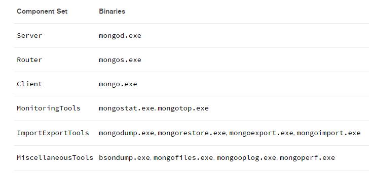 mongodb-server